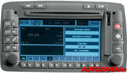 Blaupunkt Navigation (2003-2012)