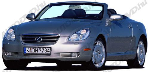 Lexus SC (2001-2006)