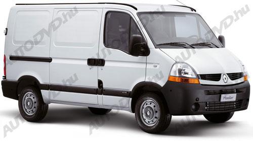 Renault Master II (1997-2010)