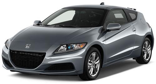 Honda CR-Z (2010-2016)
