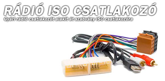 Autórádió ISO csatlakozók