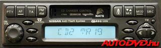 MIX gombos rádió (1997-2013)